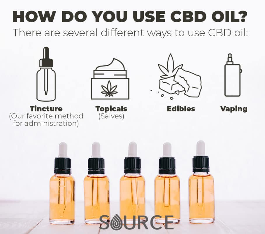 CBD oil FAQs