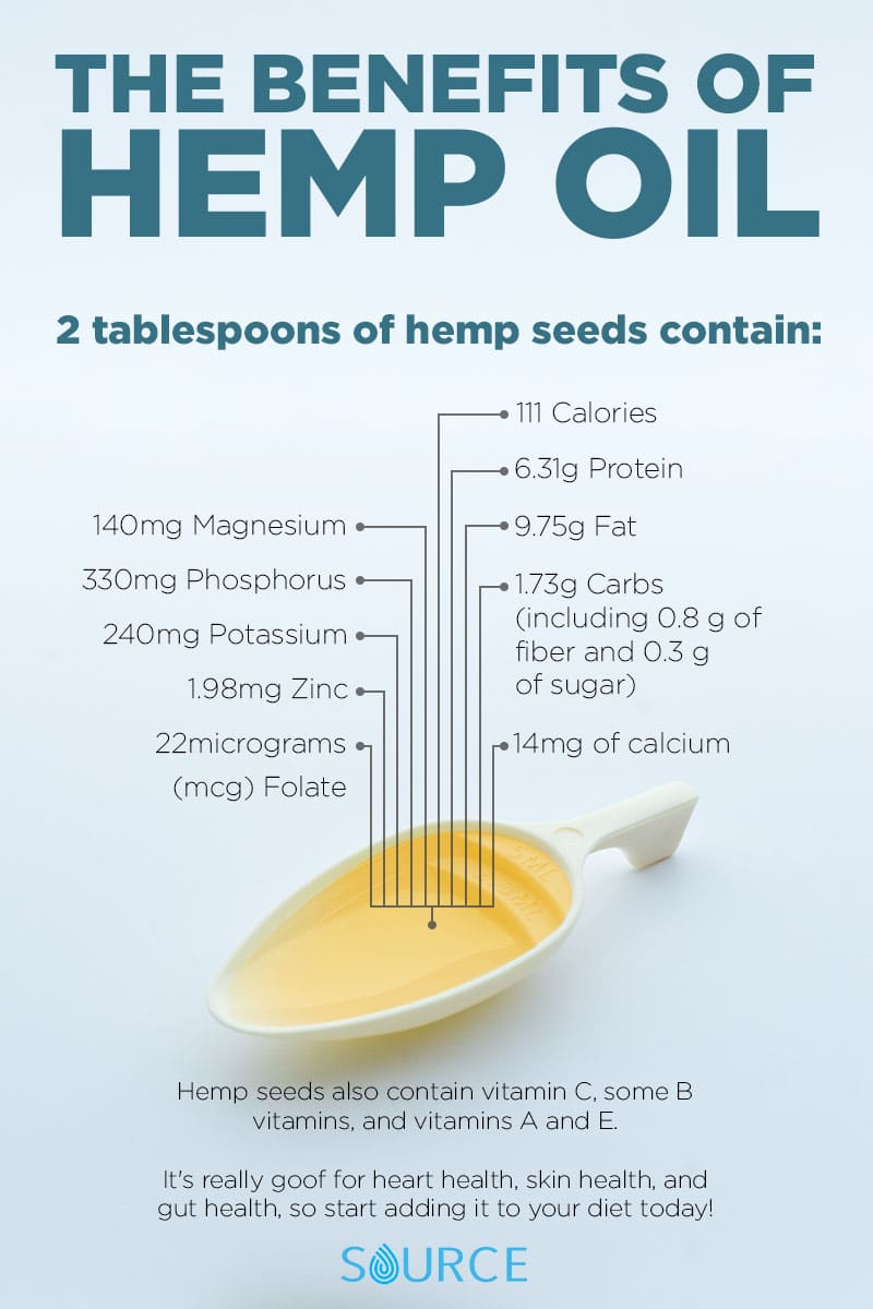 Hemp Oil Benefits We Re Going Straight To The Source